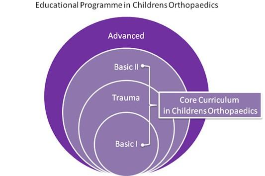EPOS BAT Educational Programme