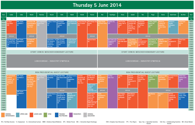 Day 2: Thursday 5 June 2014