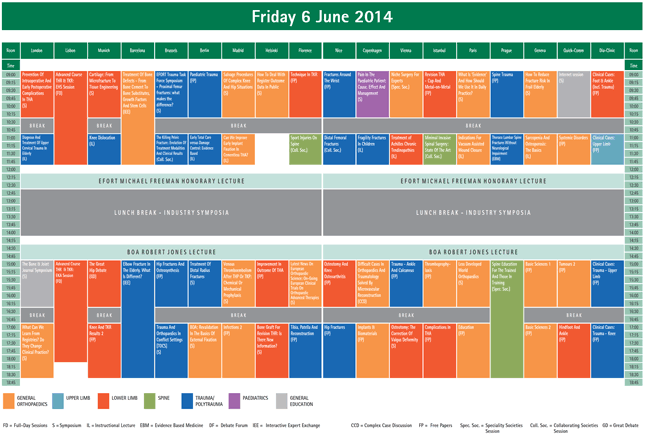 Day 3: Friday 6 June 2014