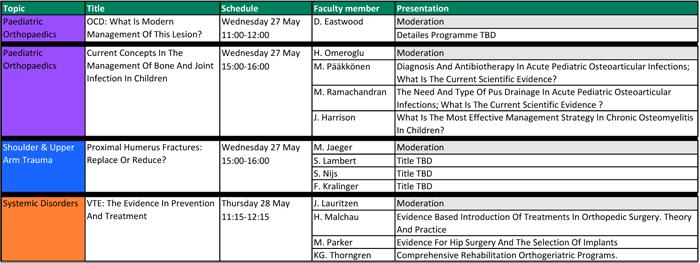 EFORT Prague 2015 Evidence Based Medicine (EBM) Preliminary Programme (PDF document - 1 page - 55kb)