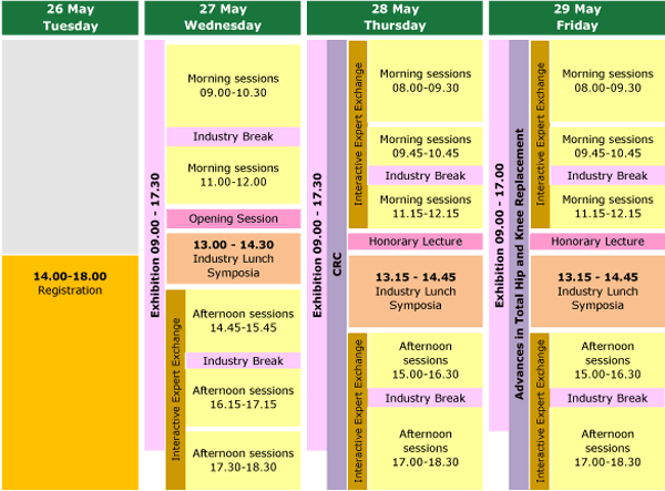 16th EFORT Annual Congress Prague 2015 - Preliminary Congress Schedule