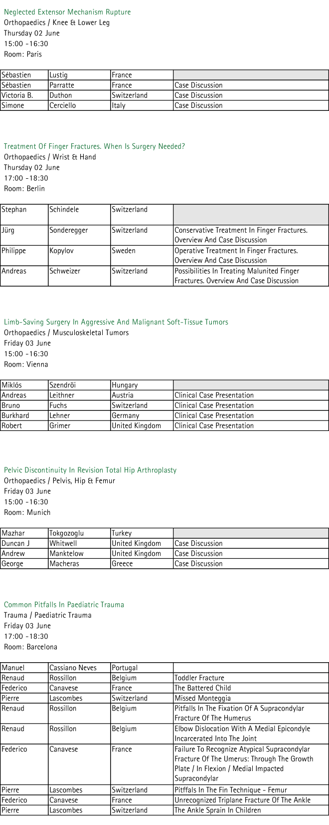 Programme for the Complex Case Discussion Sessions (CCD - 90 minutes)