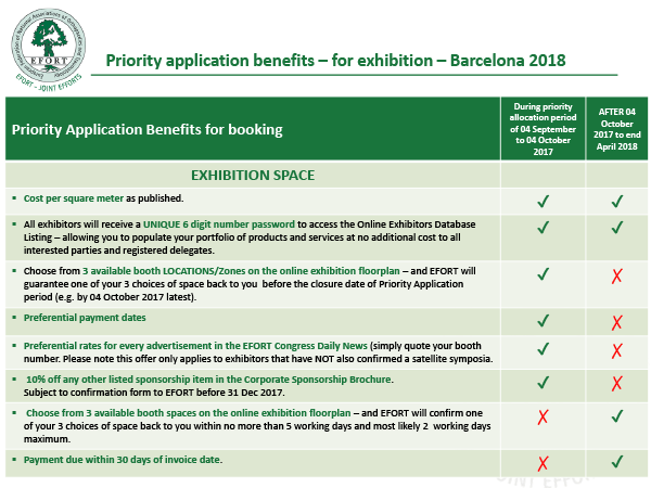 BCN18_Priority_exhib_benefits_600px
